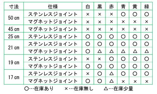 【ステンレスジョイントネックレス】スーパーリングメビウス 規格表